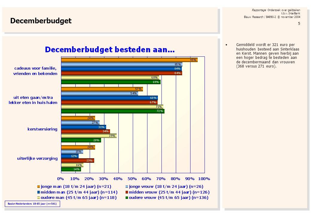 Basis=Nederlanders 18-65 jaar (n=541)