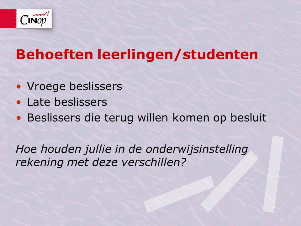 Behoeften leerlingen/studenten
