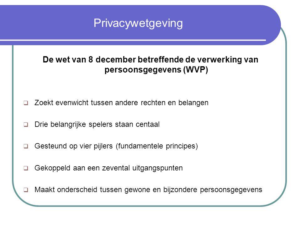 Privacywetgeving De wet van 8 december betreffende de verwerking van persoonsgegevens (WVP) Zoekt evenwicht tussen andere rechten en belangen.