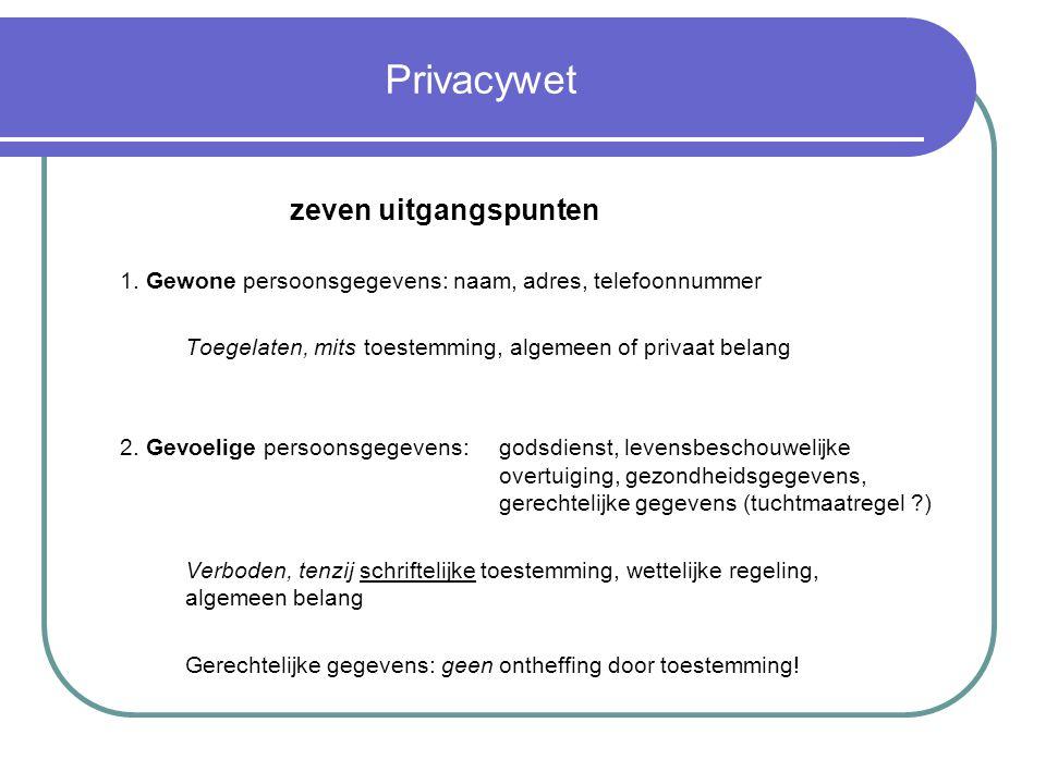 Privacywet zeven uitgangspunten