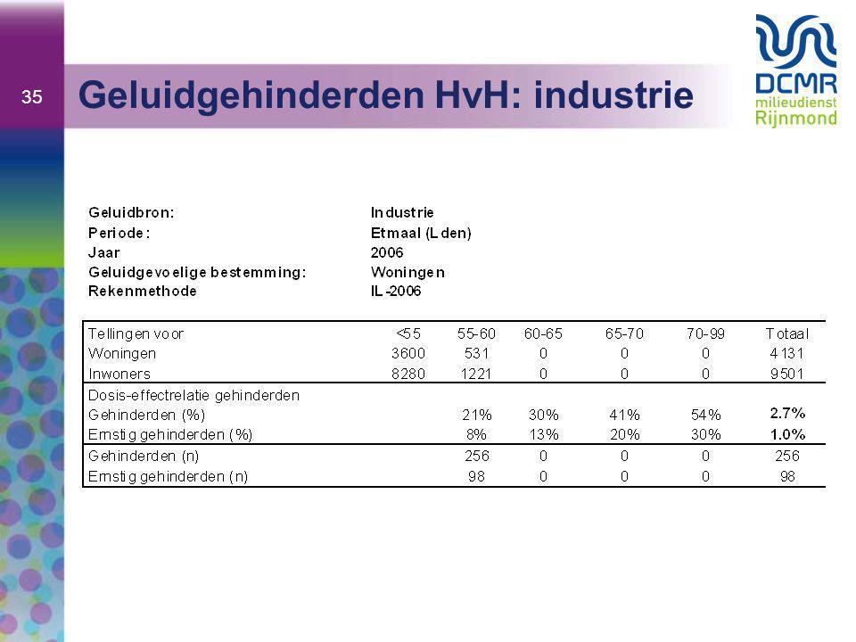 Geluidgehinderden HvH: industrie