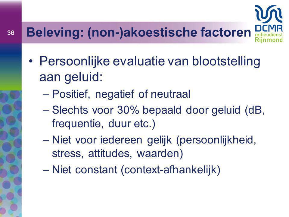 Beleving: (non-)akoestische factoren