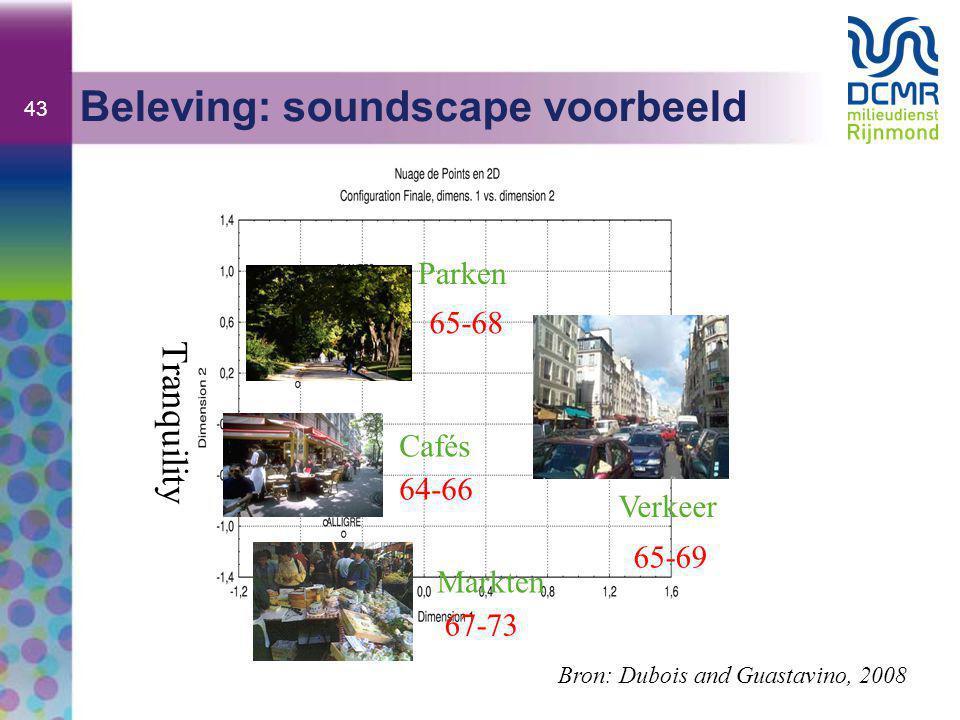 Beleving: soundscape voorbeeld