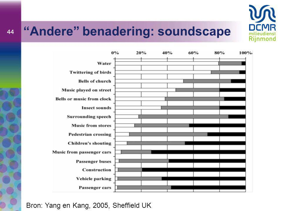 Andere benadering: soundscape