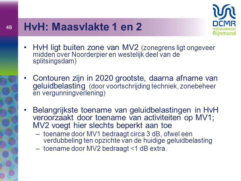 HvH: Maasvlakte 1 en 2 HvH ligt buiten zone van MV2 (zonegrens ligt ongeveer midden over Noorderpier en westelijk deel van de splitsingsdam)
