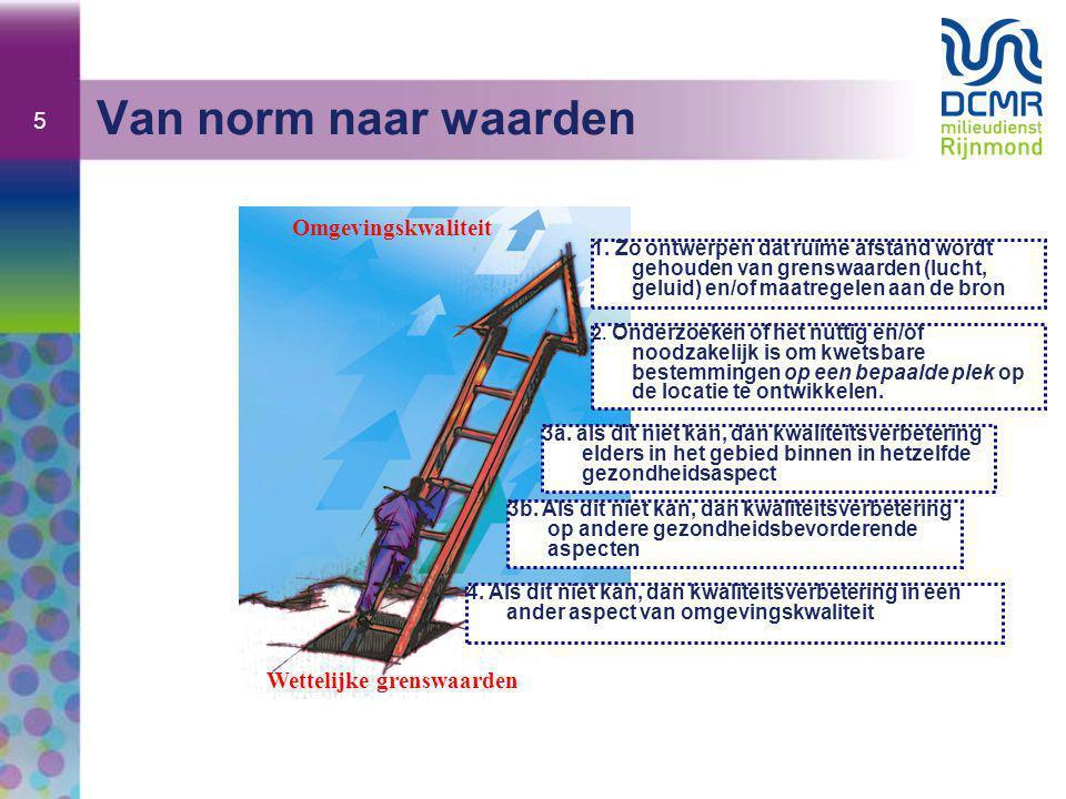 Van norm naar waarden Omgevingskwaliteit Wettelijke grenswaarden