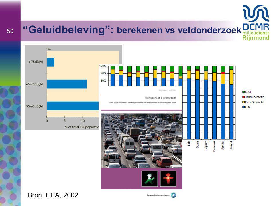 Geluidbeleving : berekenen vs veldonderzoek