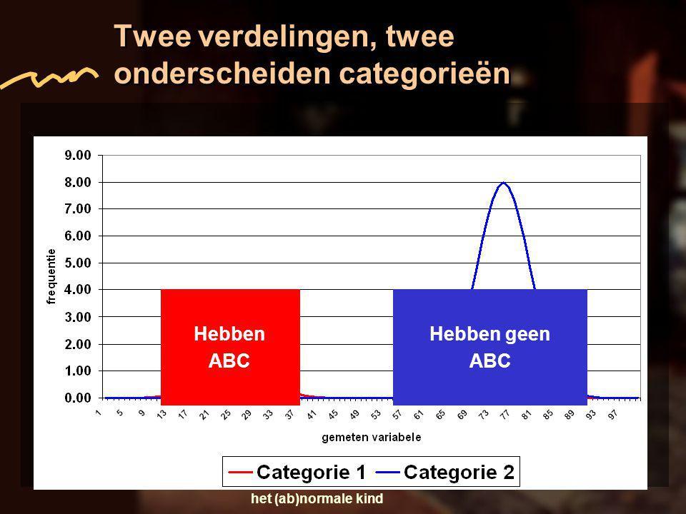 Twee verdelingen, twee onderscheiden categorieën