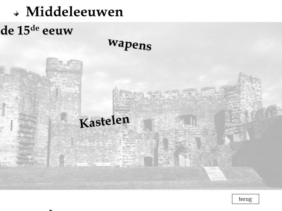 Middeleeuwen Mode in de 15de eeuw wapens Kastelen terug harnas