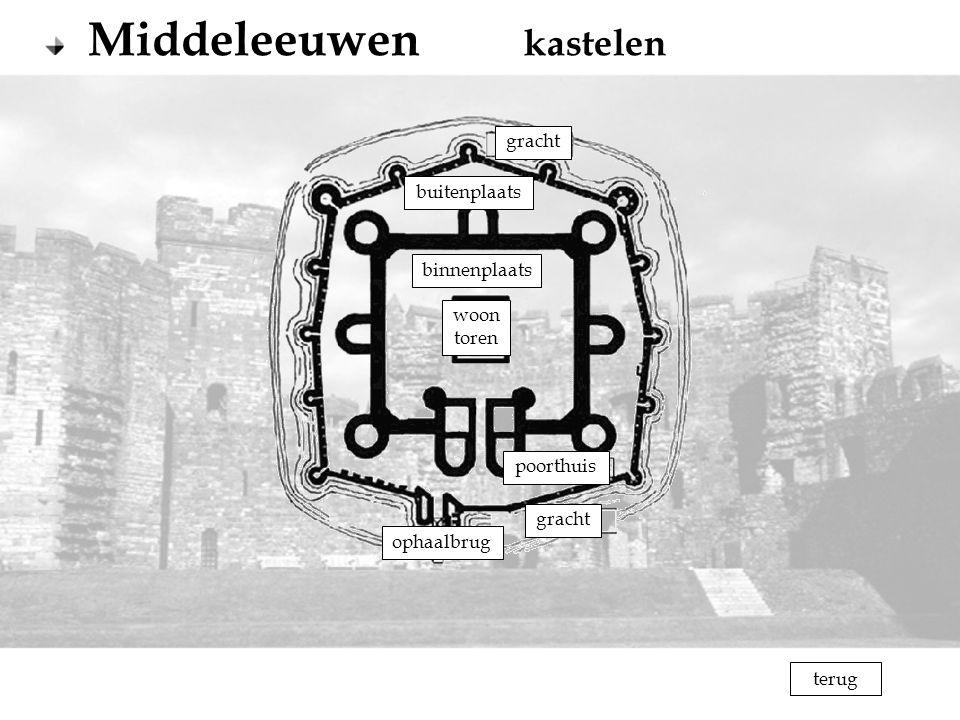 Middeleeuwen kastelen