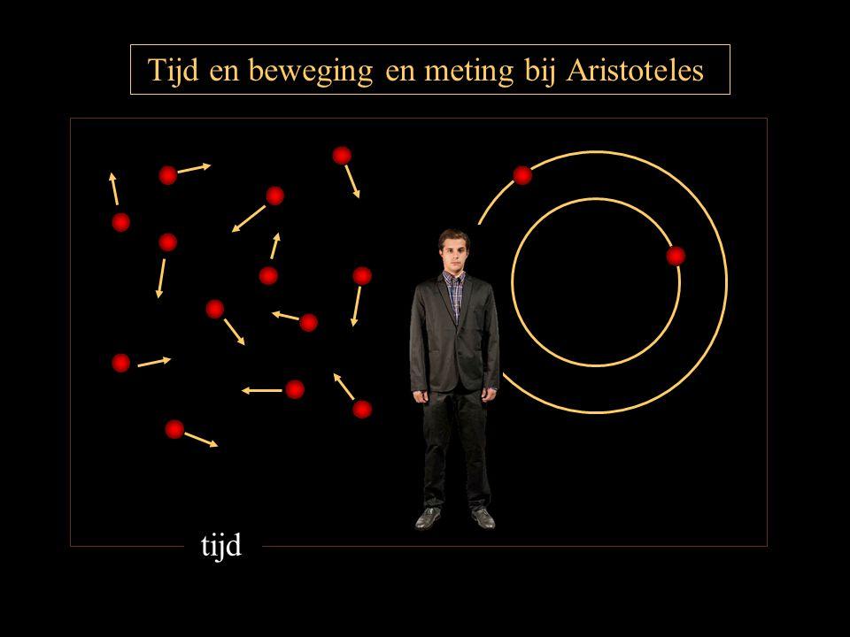 Tijd en beweging en meting bij Aristoteles