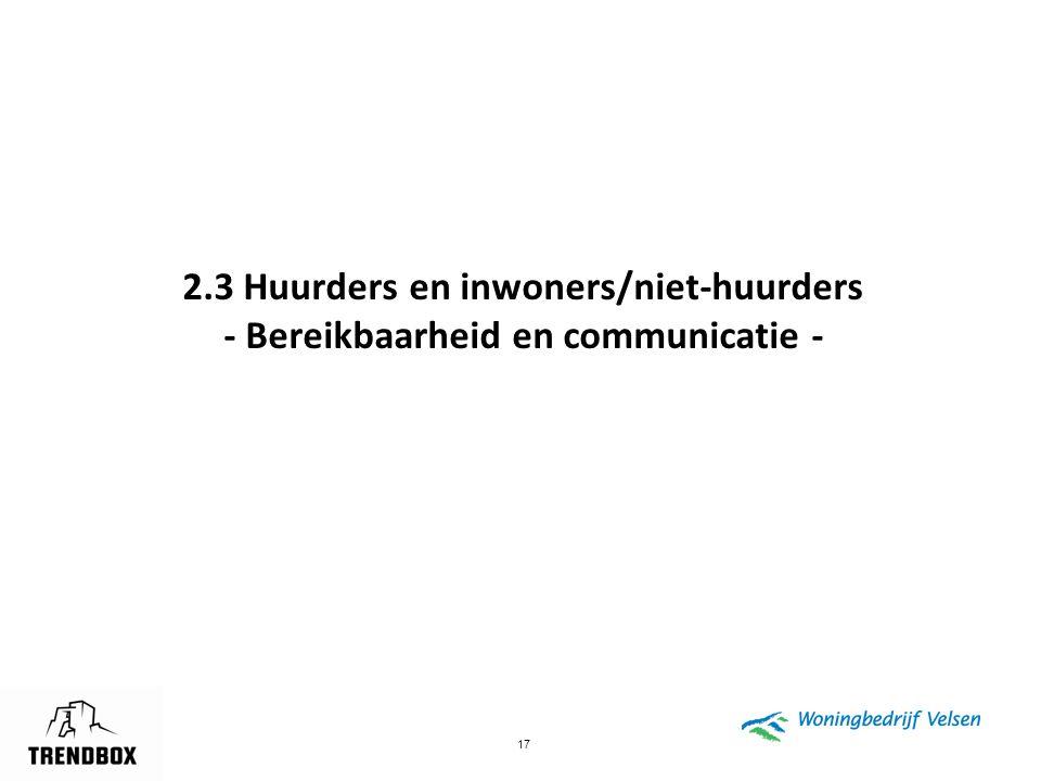 2.3 Huurders en inwoners/niet-huurders - Bereikbaarheid en communicatie -