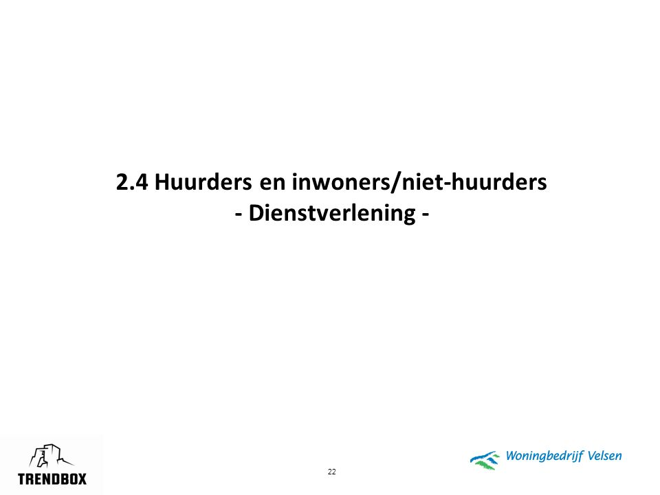 2.4 Huurders en inwoners/niet-huurders - Dienstverlening -