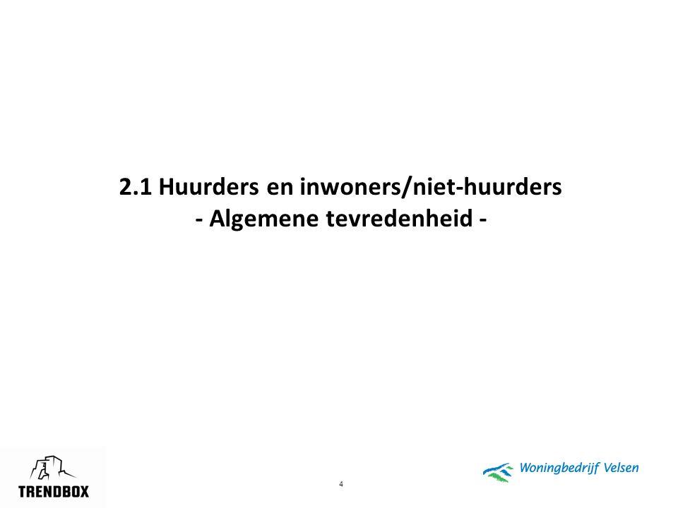 2.1 Huurders en inwoners/niet-huurders - Algemene tevredenheid -