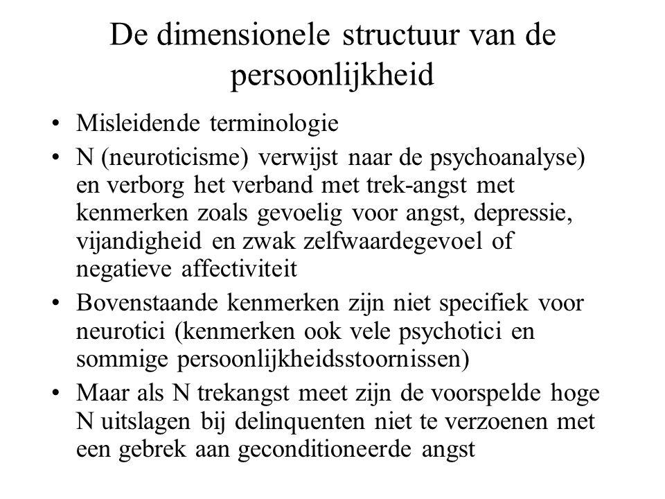 De dimensionele structuur van de persoonlijkheid