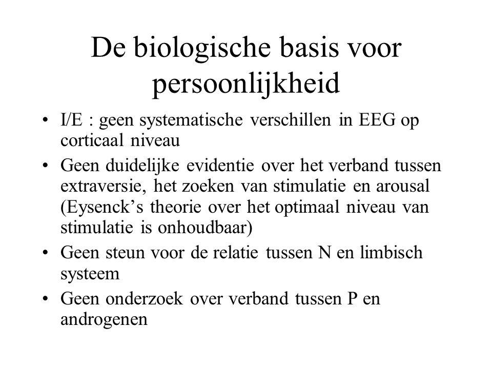 De biologische basis voor persoonlijkheid