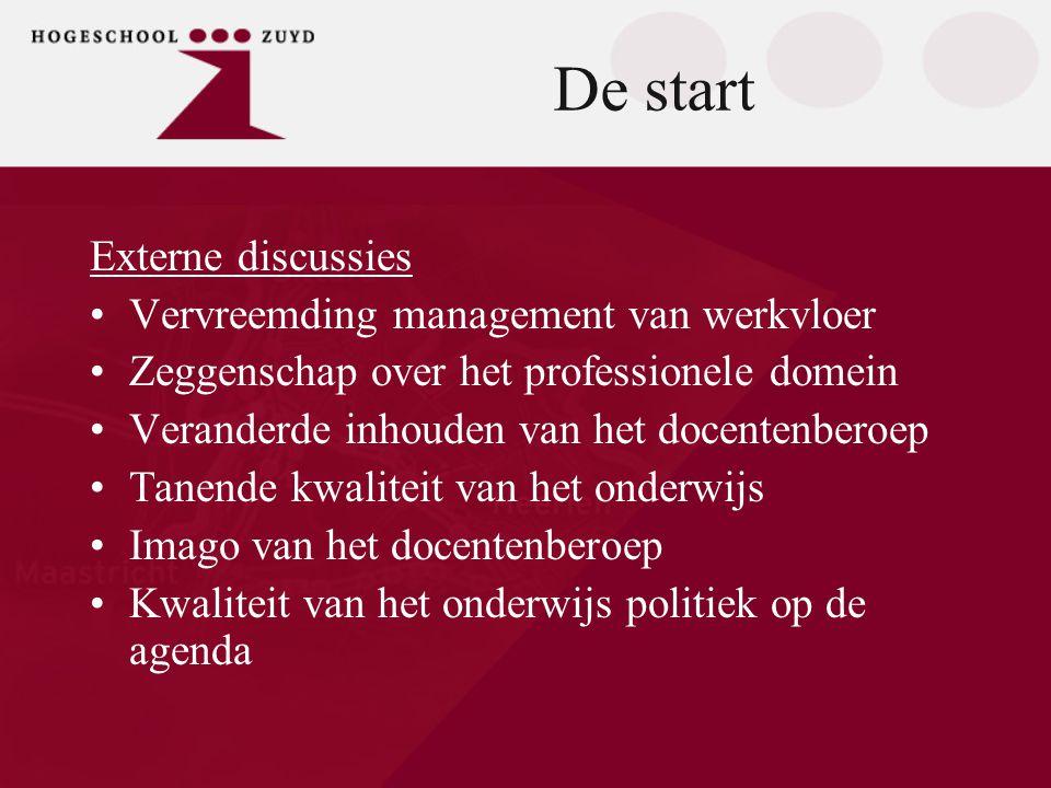 De start Externe discussies Vervreemding management van werkvloer