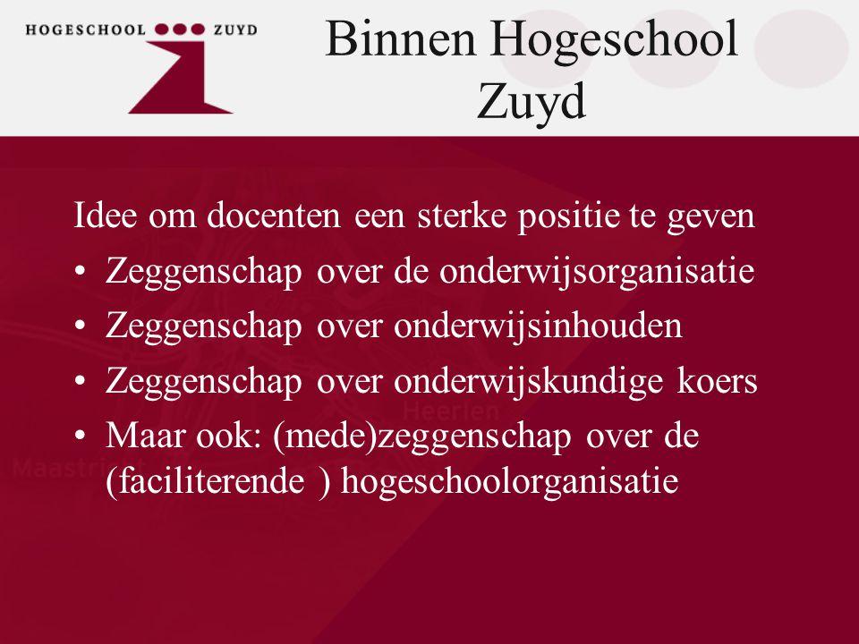Binnen Hogeschool Zuyd