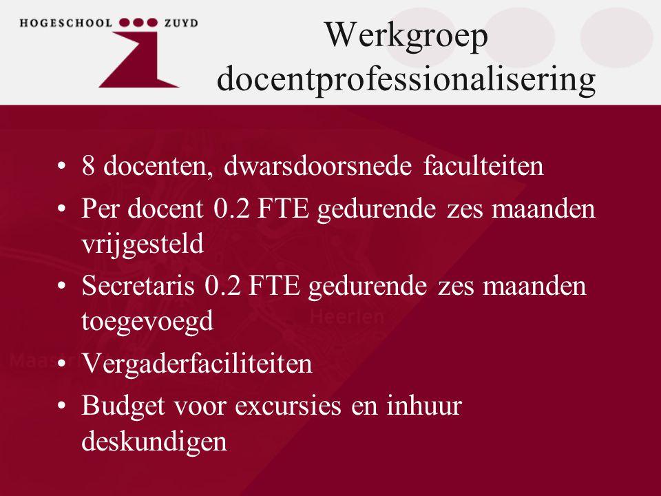 Werkgroep docentprofessionalisering