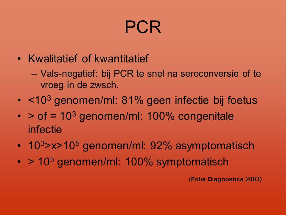 PCR Kwalitatief of kwantitatief