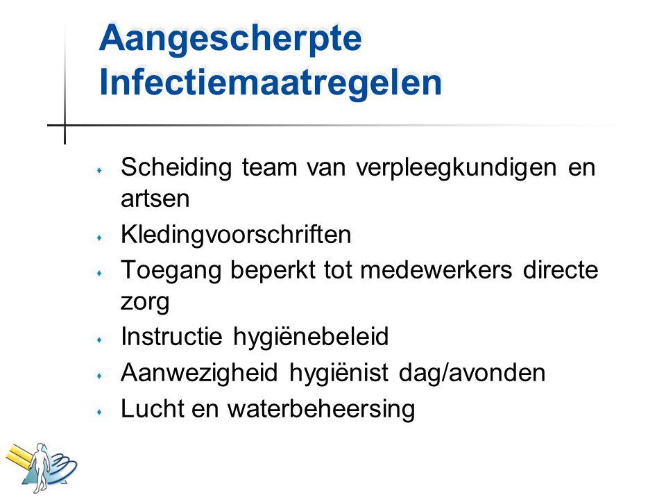 Aangescherpte Infectiemaatregelen