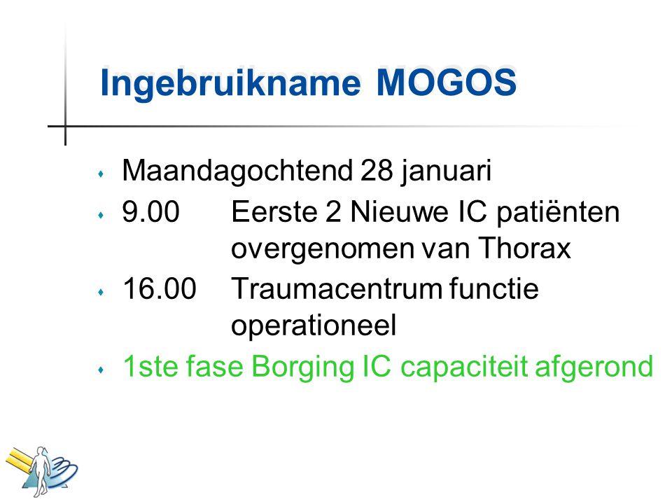 Ingebruikname MOGOS Maandagochtend 28 januari