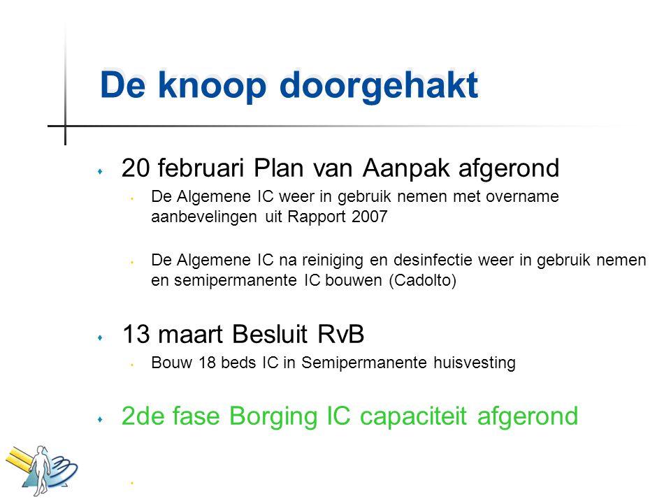 De knoop doorgehakt 20 februari Plan van Aanpak afgerond