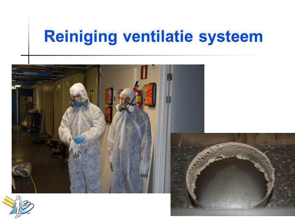 Reiniging ventilatie systeem