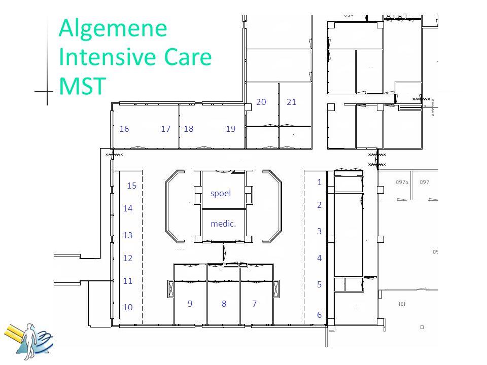 Algemene Intensive Care MST