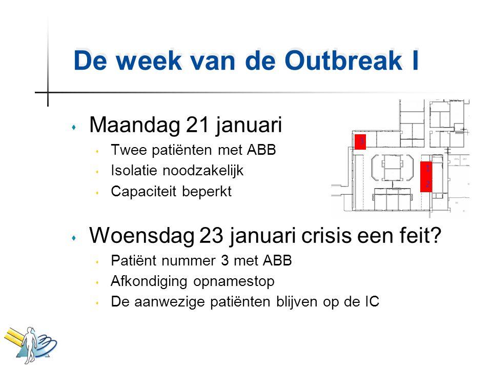 De week van de Outbreak I