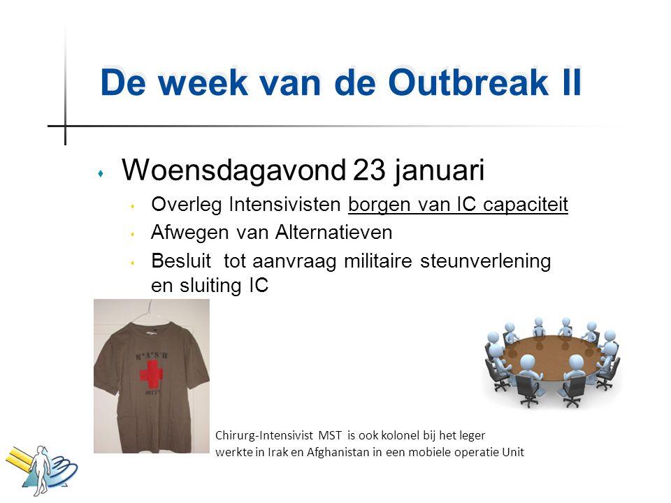 De week van de Outbreak II