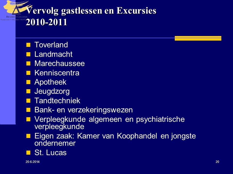 Vervolg gastlessen en Excursies 2010-2011