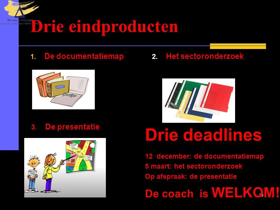 Drie eindproducten Drie deadlines De coach is WELKOM!