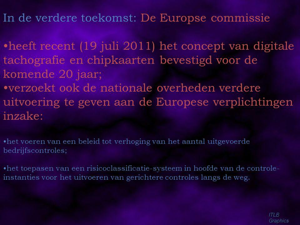In de verdere toekomst: De Europse commissie