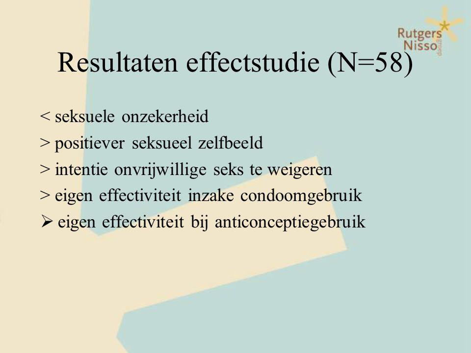 Resultaten effectstudie (N=58)