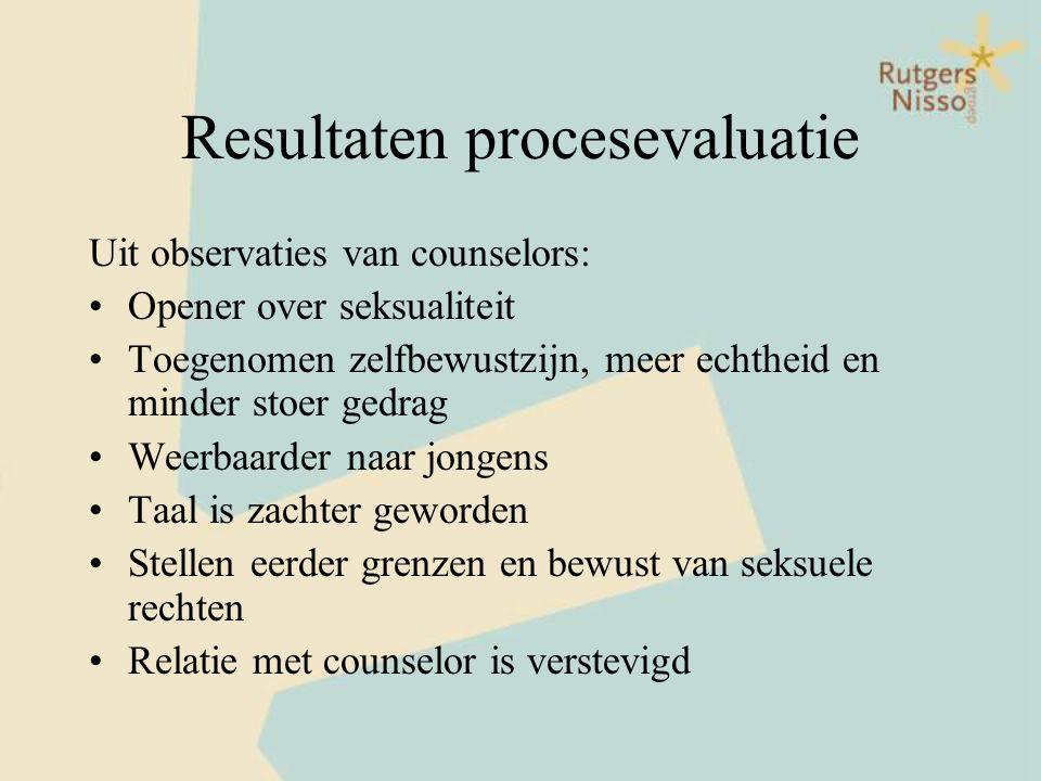 Resultaten procesevaluatie