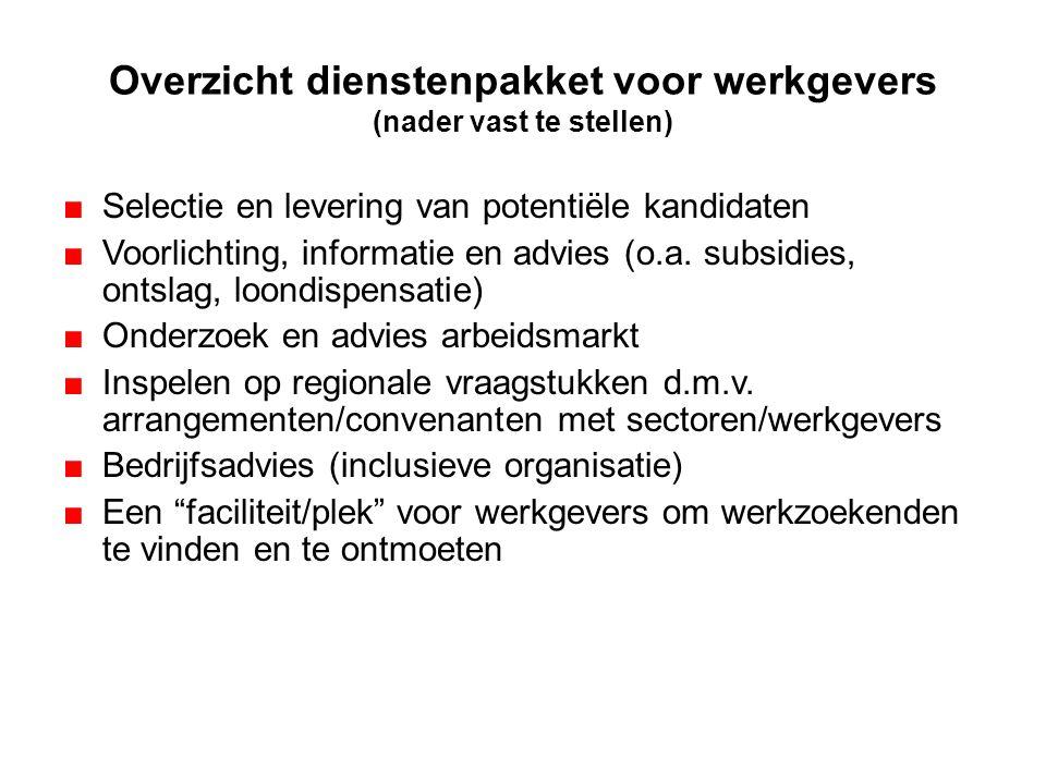 Overzicht dienstenpakket voor werkgevers (nader vast te stellen)