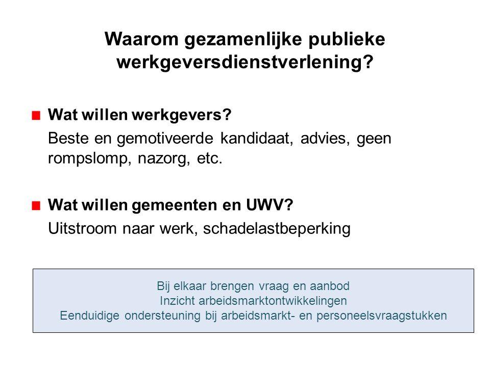 Waarom gezamenlijke publieke werkgeversdienstverlening