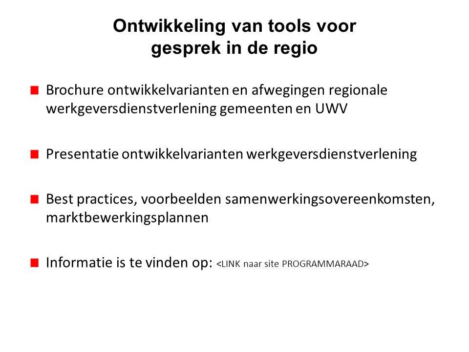Ontwikkeling van tools voor gesprek in de regio