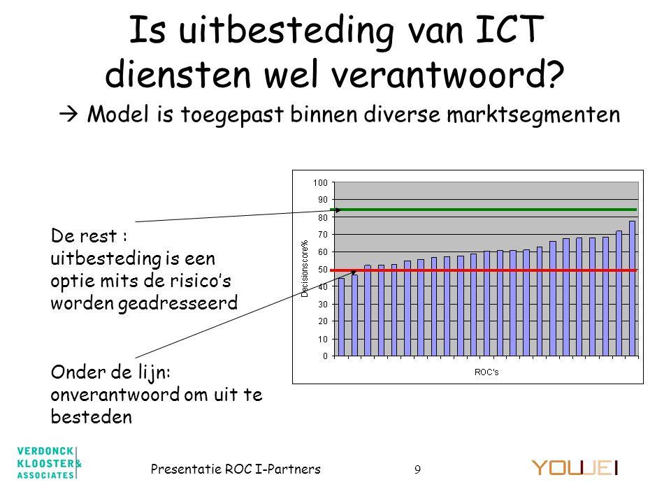 Is uitbesteding van ICT diensten wel verantwoord