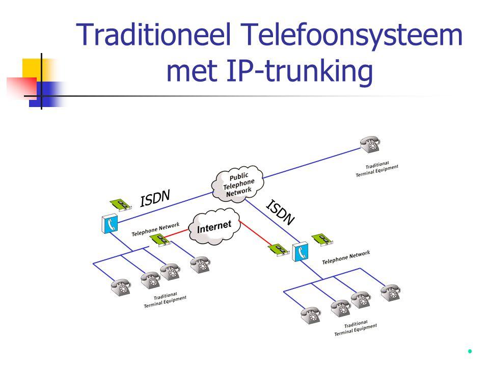 Traditioneel Telefoonsysteem met IP-trunking