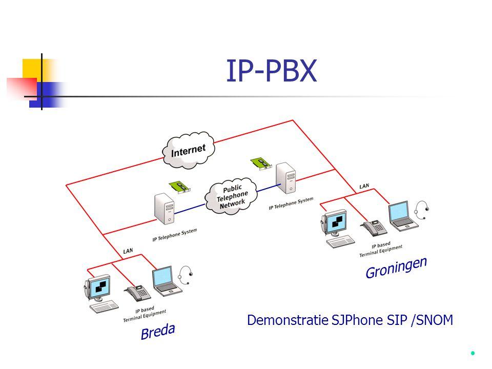 IP-PBX Groningen Demonstratie SJPhone SIP /SNOM Breda