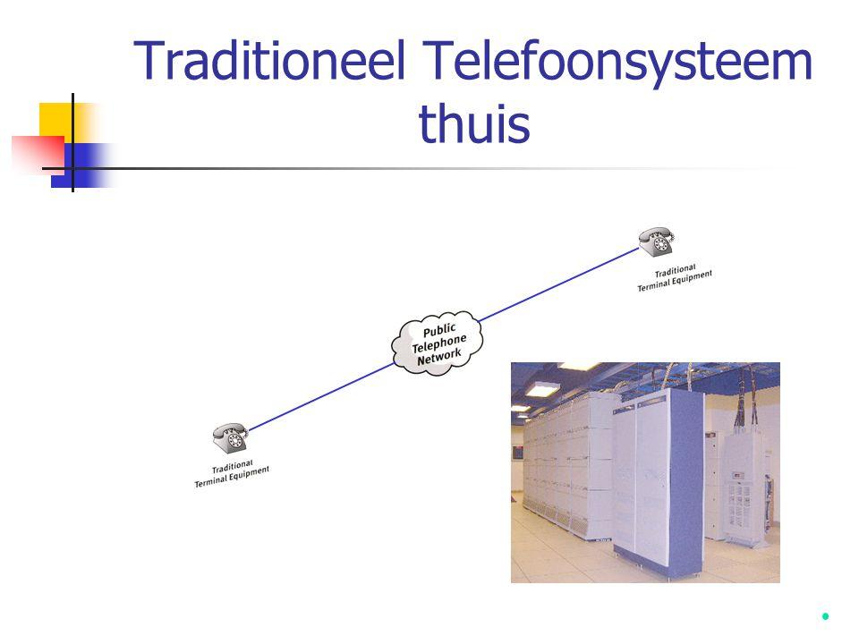 Traditioneel Telefoonsysteem thuis