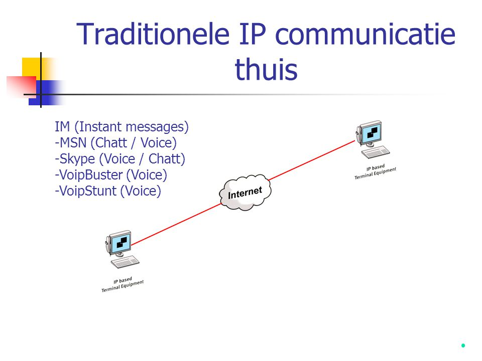 Traditionele IP communicatie thuis