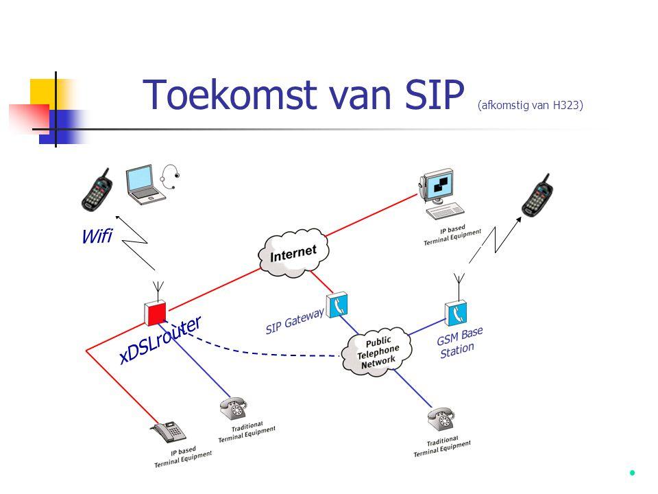 Toekomst van SIP (afkomstig van H323)