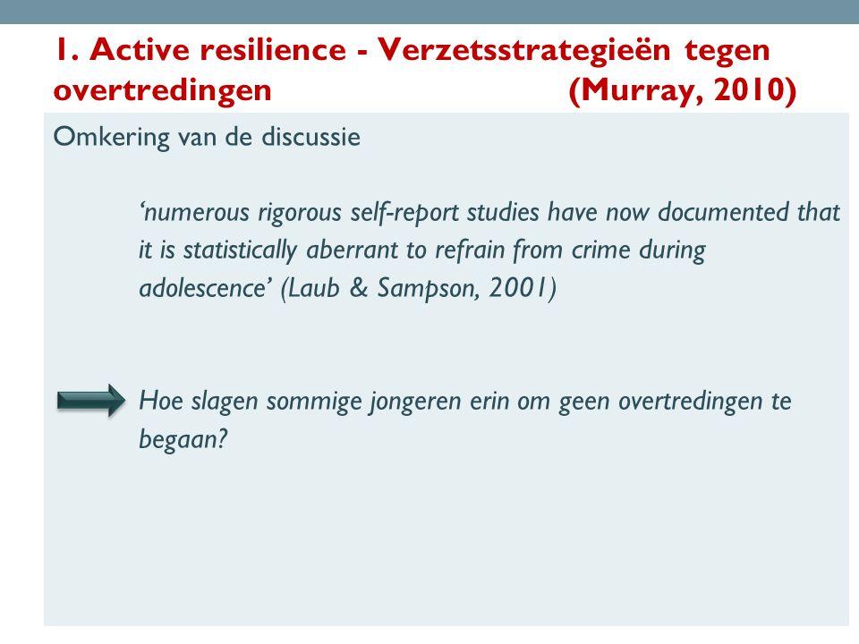 1. Active resilience - Verzetsstrategieën tegen overtredingen