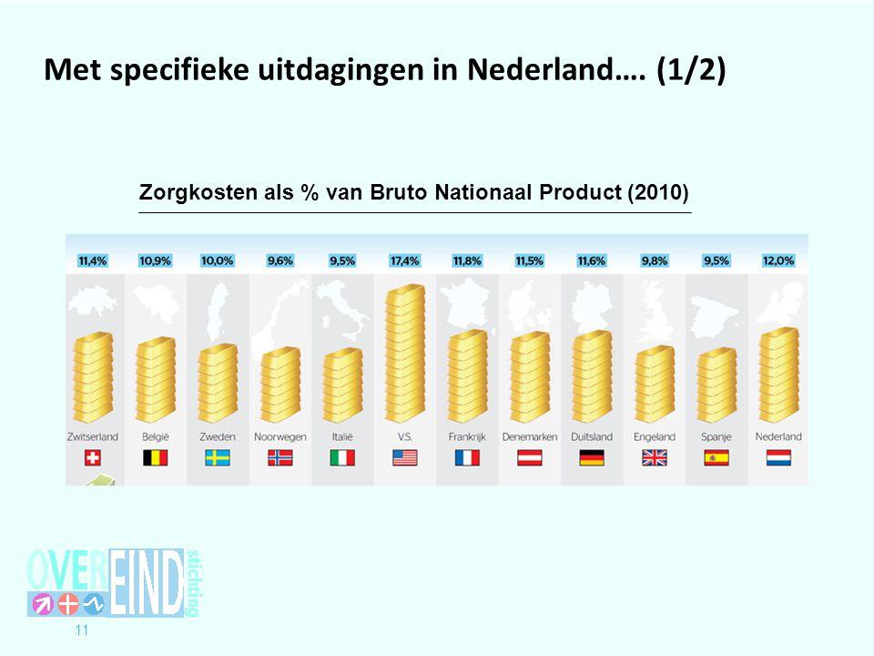 Zorgkosten als % van Bruto Nationaal Product (2010)