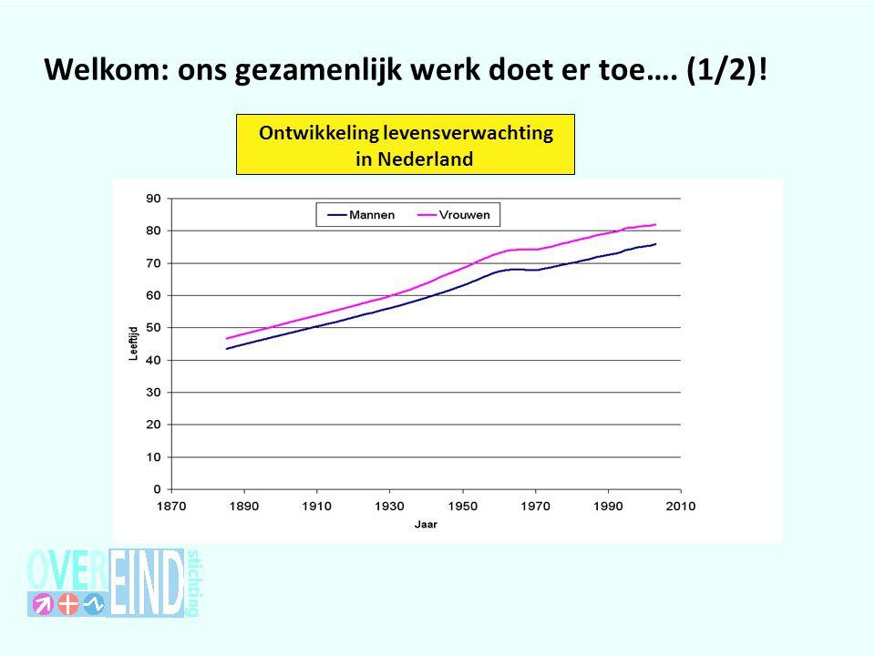 Ontwikkeling levensverwachting in Nederland