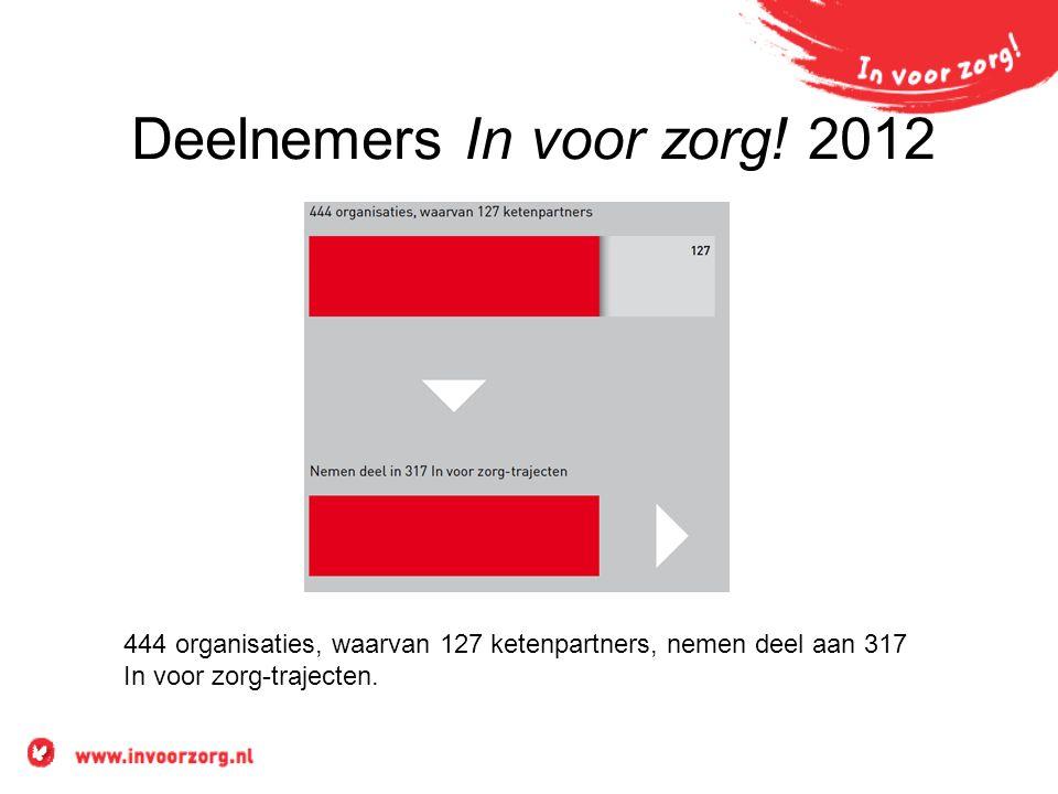 Deelnemers In voor zorg! 2012