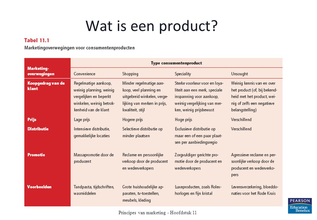 Principes van marketing - Hoofdstuk 11